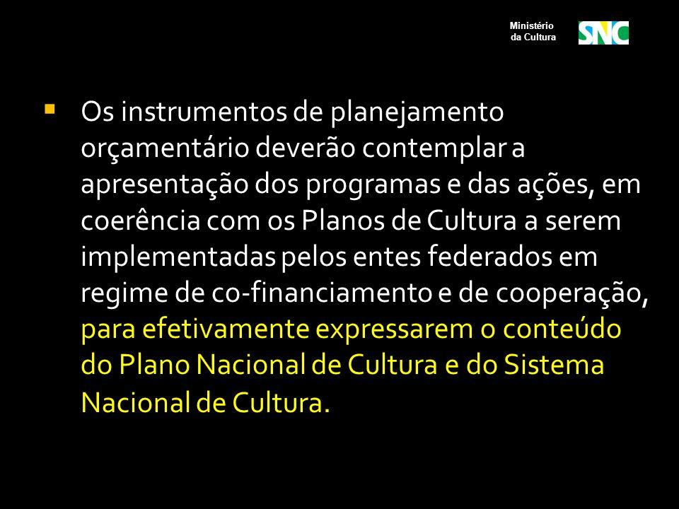 Ministério da Cultura.