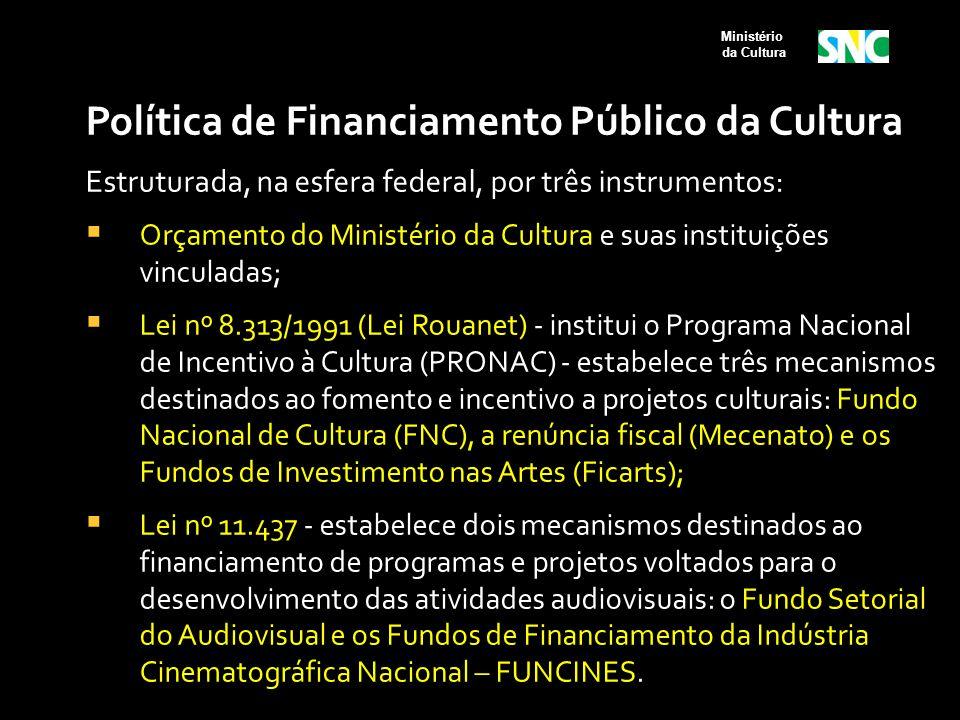 Política de Financiamento Público da Cultura