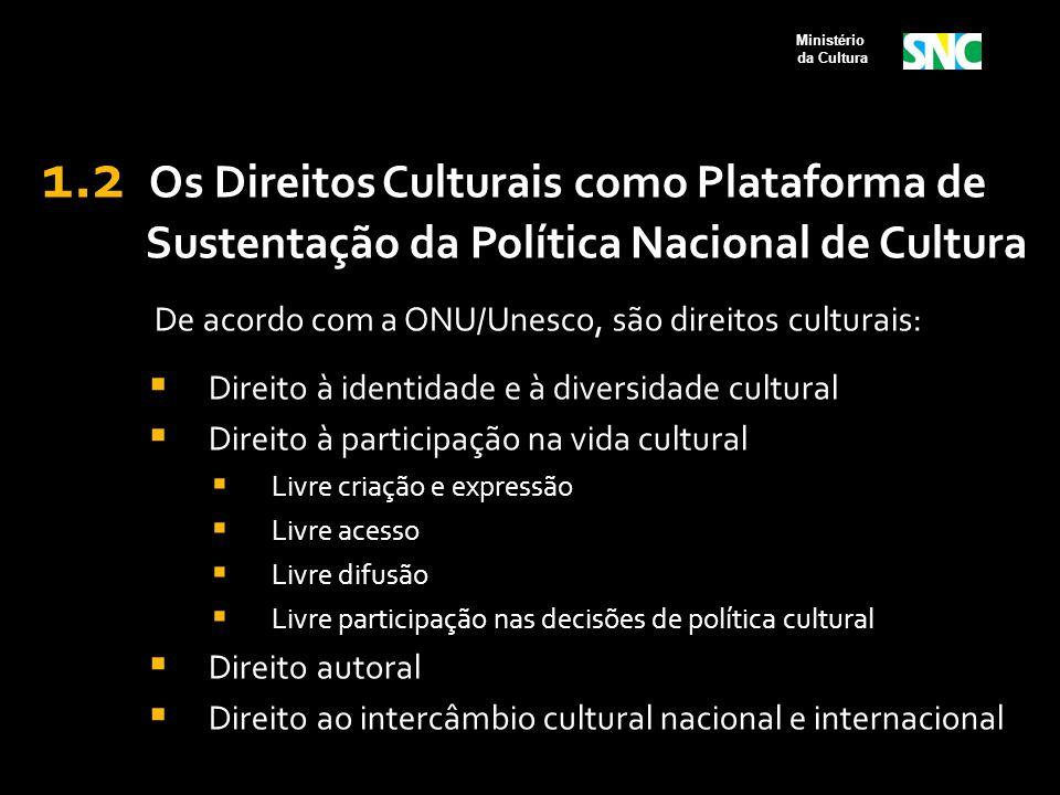 Ministério da Cultura. 1.2 Os Direitos Culturais como Plataforma de Sustentação da Política Nacional de Cultura.
