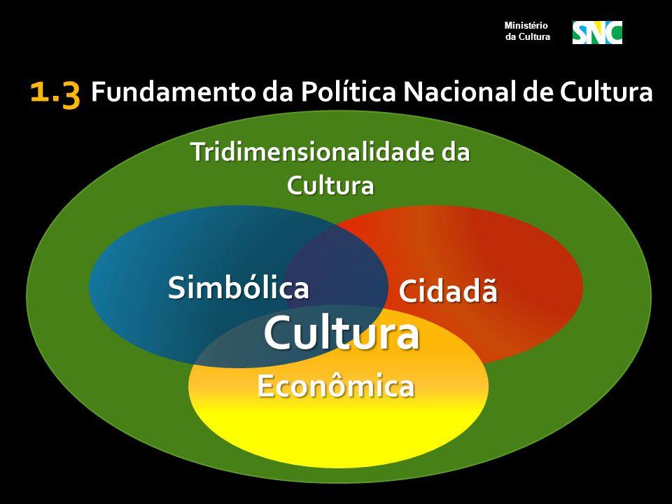 1.3 Fundamento da Política Nacional de Cultura