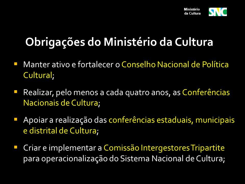 Obrigações do Ministério da Cultura