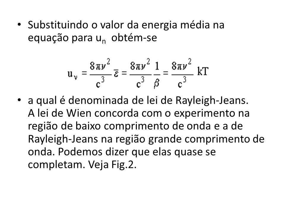 Substituindo o valor da energia média na equação para un obtém-se