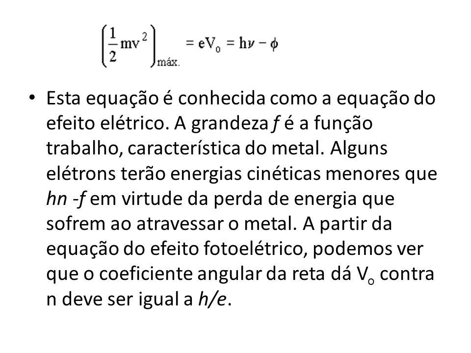 Esta equação é conhecida como a equação do efeito elétrico