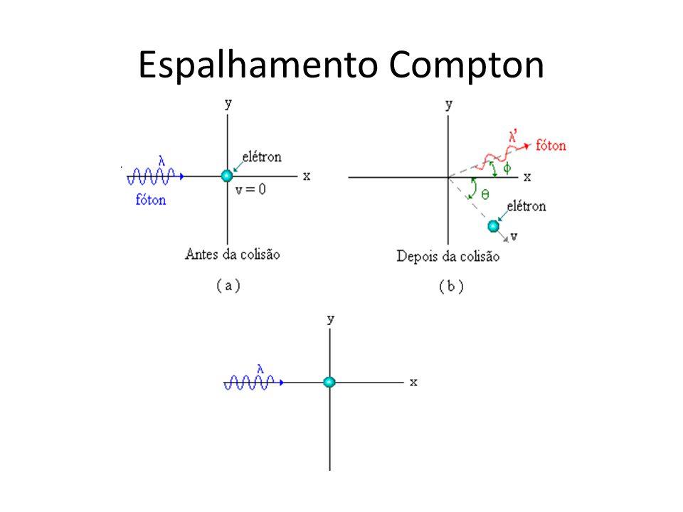 Espalhamento Compton