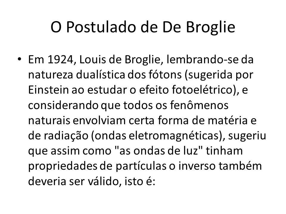 O Postulado de De Broglie