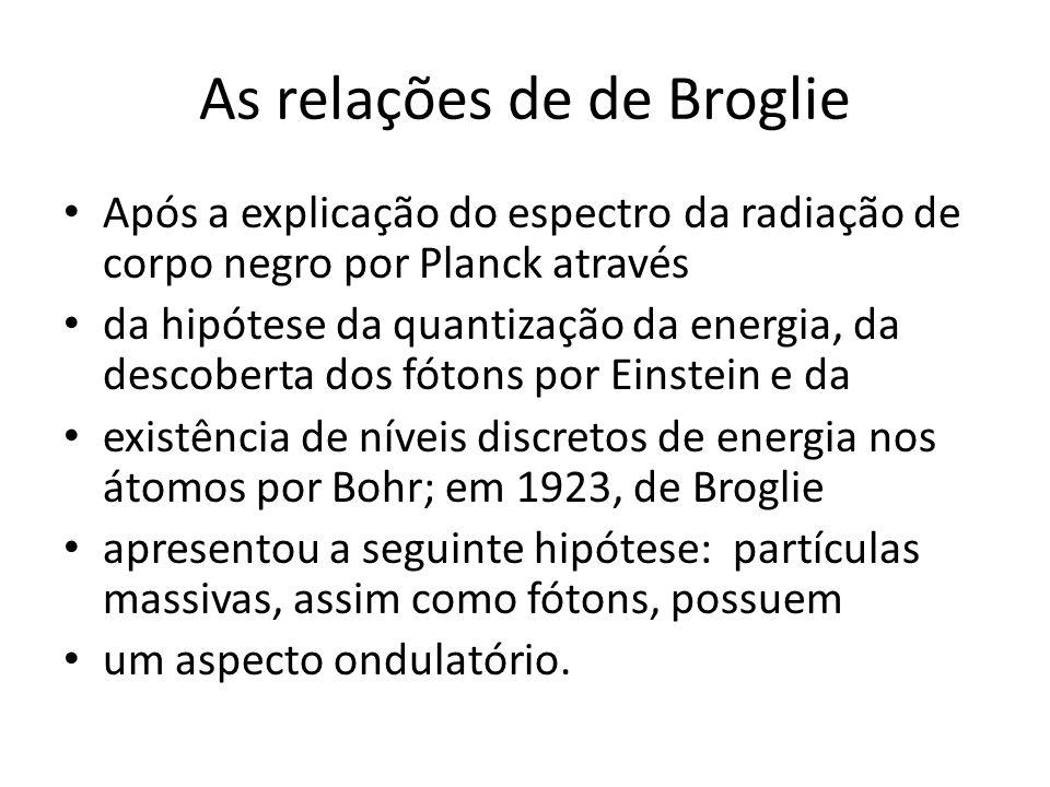 As relações de de Broglie