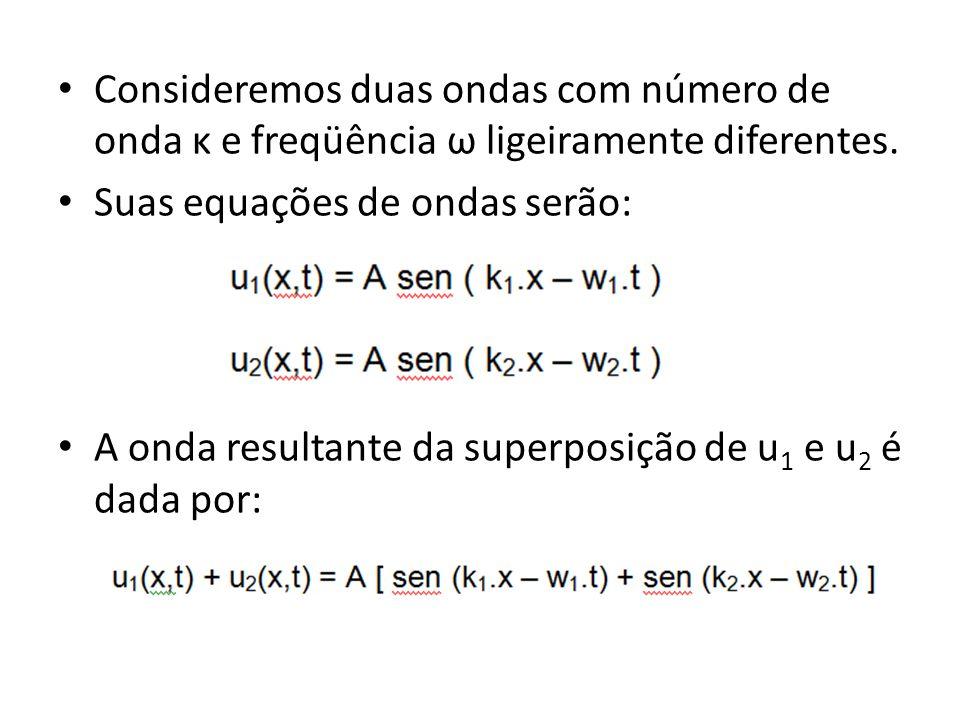 Consideremos duas ondas com número de onda κ e freqüência ω ligeiramente diferentes.