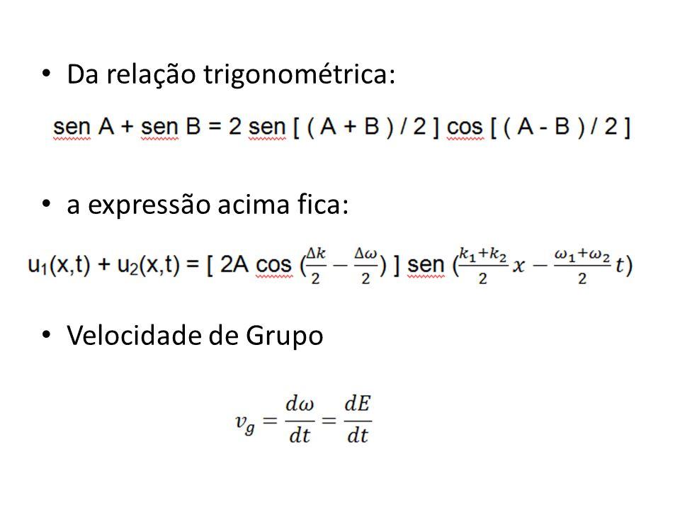 Da relação trigonométrica: