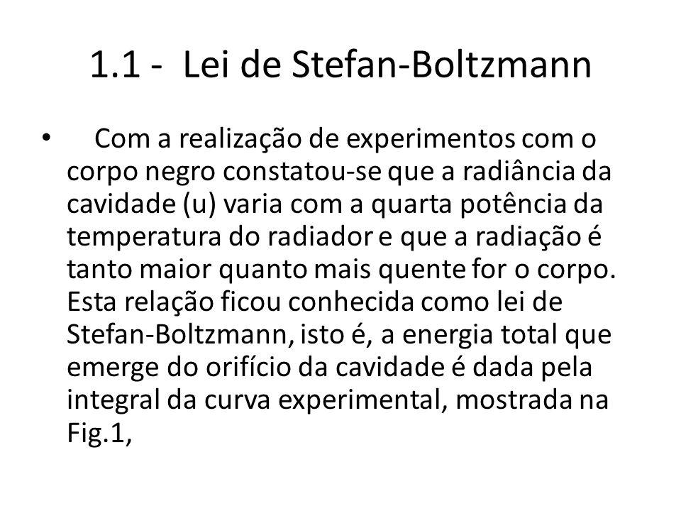 1.1 - Lei de Stefan-Boltzmann