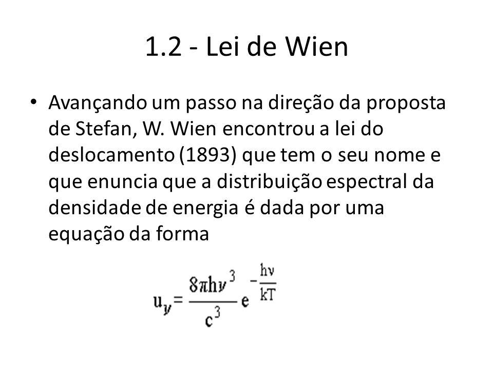1.2 - Lei de Wien
