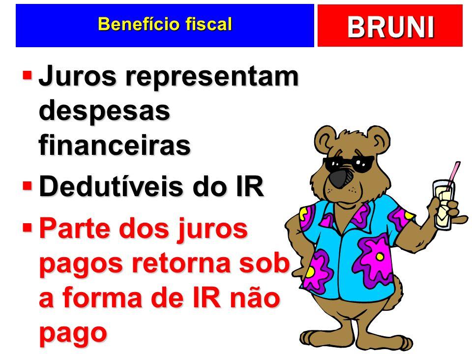 Juros representam despesas financeiras