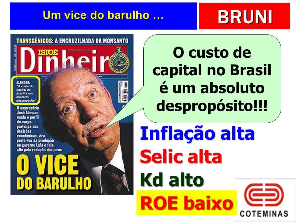 O custo de capital no Brasil é um absoluto despropósito!!!