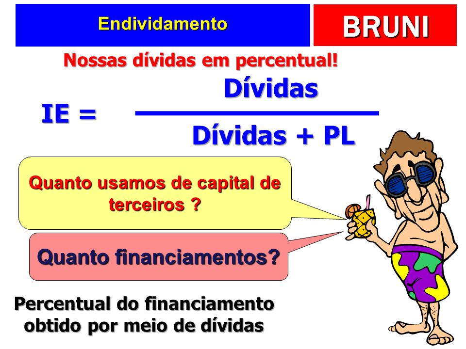 Dívidas IE = Dívidas + PL