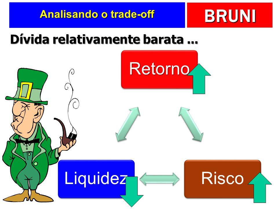Analisando o trade-off