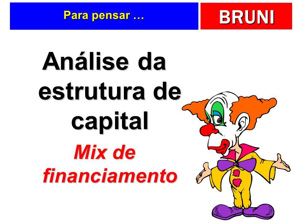 Análise da estrutura de capital