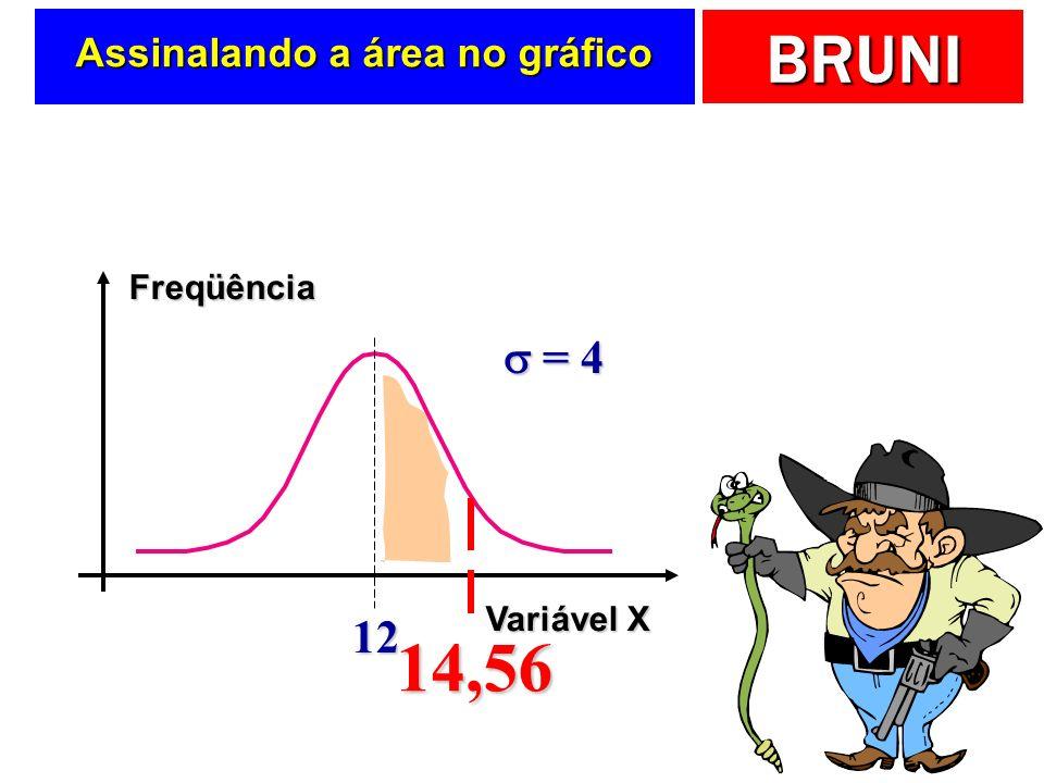 Assinalando a área no gráfico