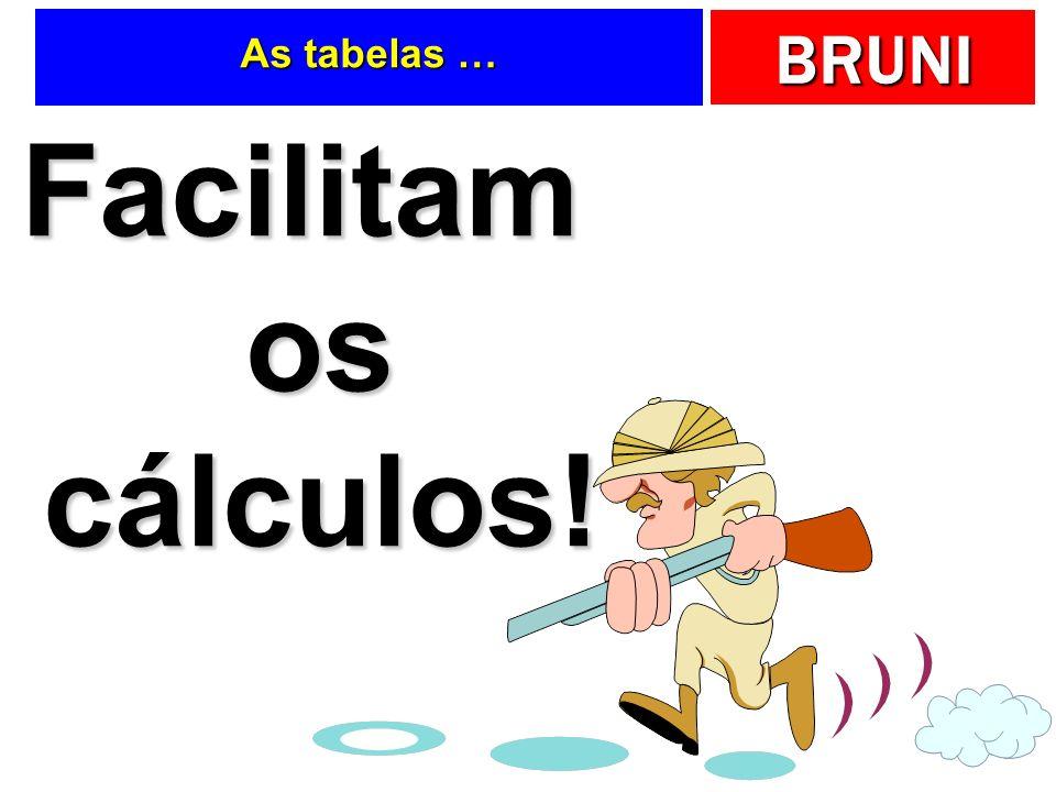 As tabelas … Facilitam os cálculos!