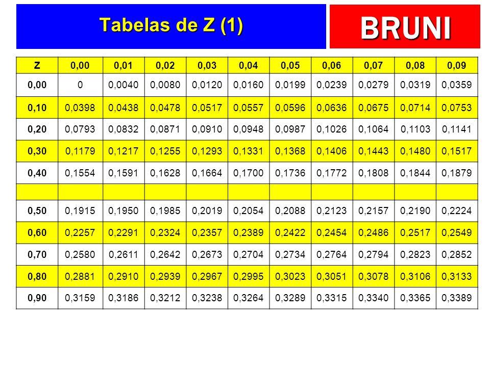 Tabelas de Z (1) Z. 0,00. 0,01. 0,02. 0,03. 0,04. 0,05. 0,06. 0,07. 0,08. 0,09. 0,0040. 0,0080.