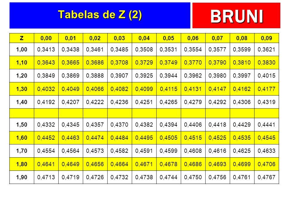 Tabelas de Z (2)Z. 0,00. 0,01. 0,02. 0,03. 0,04. 0,05. 0,06. 0,07. 0,08. 0,09. 1,00. 0,3413. 0,3438.