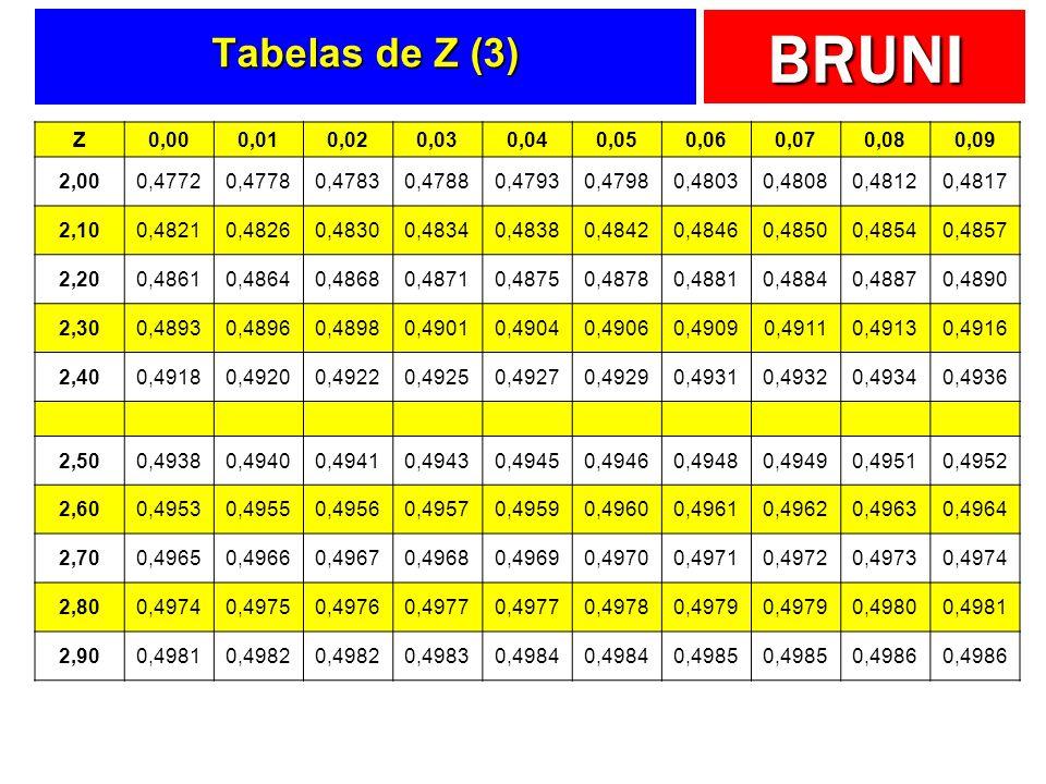 Tabelas de Z (3)Z. 0,00. 0,01. 0,02. 0,03. 0,04. 0,05. 0,06. 0,07. 0,08. 0,09. 2,00. 0,4772. 0,4778.