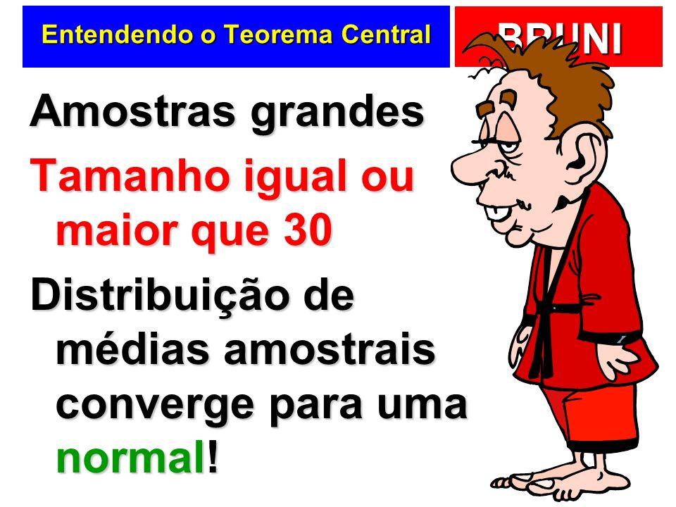 Entendendo o Teorema Central