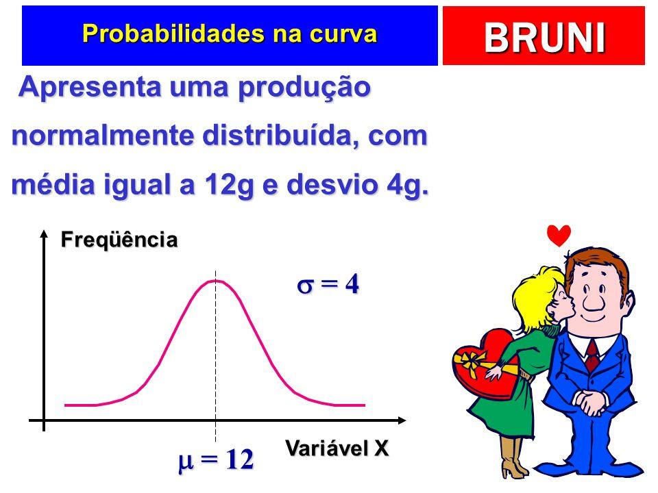 Probabilidades na curva