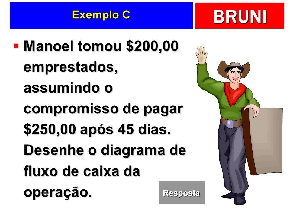 Exemplo C Manoel tomou $200,00 emprestados, assumindo o compromisso de pagar $250,00 após 45 dias. Desenhe o diagrama de fluxo de caixa da operação.