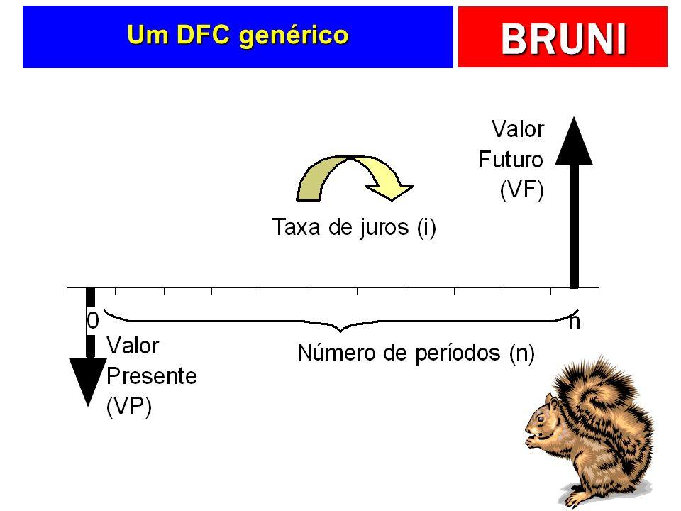 Um DFC genérico