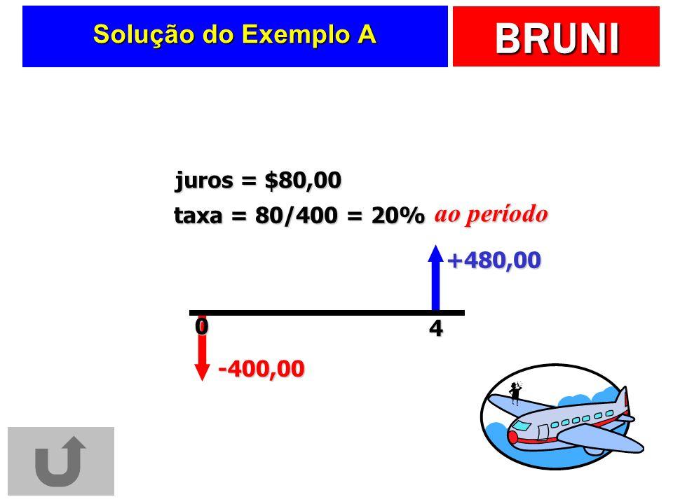 Solução do Exemplo A ao período juros = $80,00 taxa = 80/400 = 20%