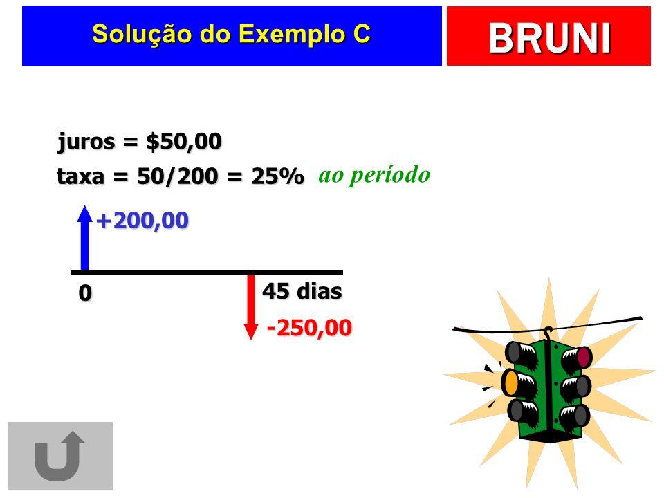 Solução do Exemplo C ao período juros = $50,00 taxa = 50/200 = 25%