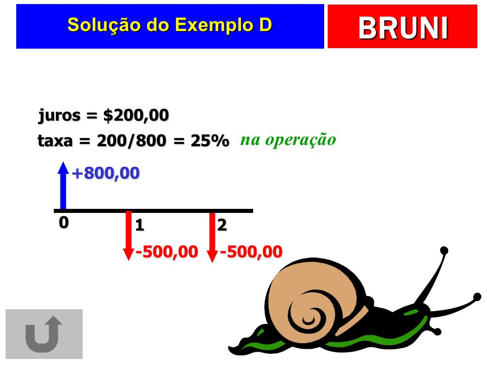 Solução do Exemplo D na operação juros = $200,00 taxa = 200/800 = 25%