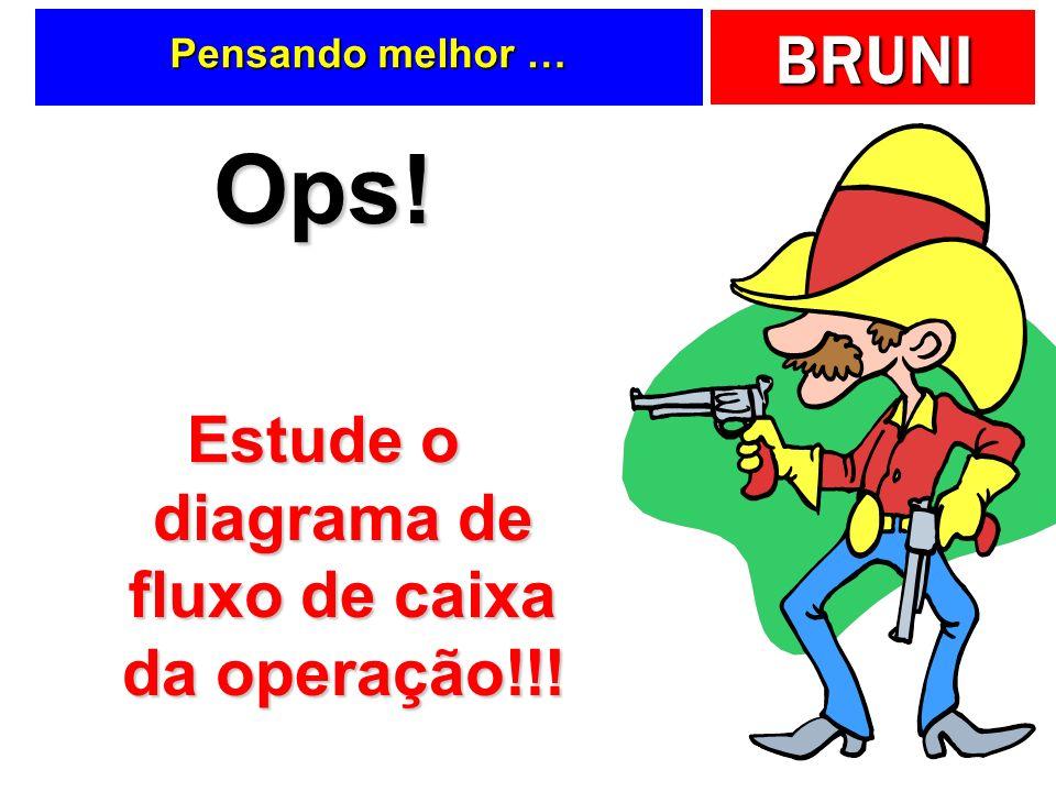 Estude o diagrama de fluxo de caixa da operação!!!