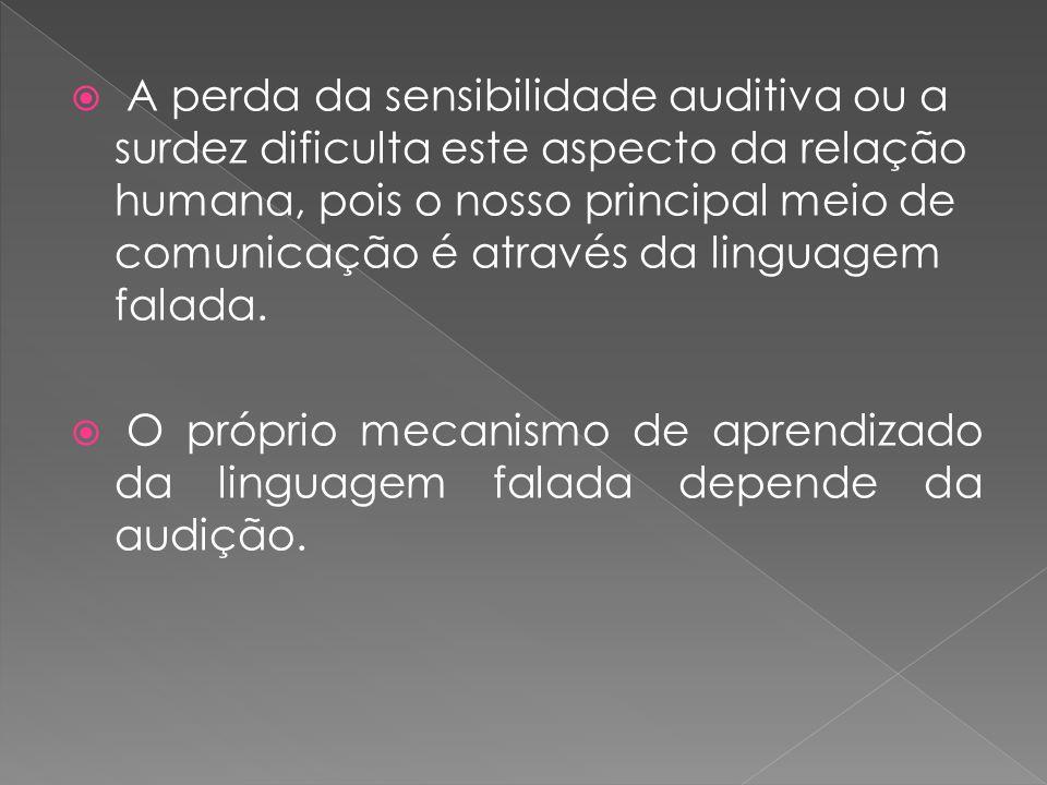 A perda da sensibilidade auditiva ou a surdez dificulta este aspecto da relação humana, pois o nosso principal meio de comunicação é através da linguagem falada.
