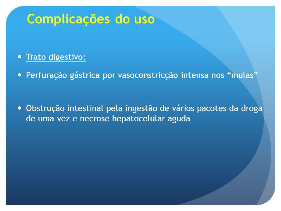 Complicações do uso Trato digestivo: