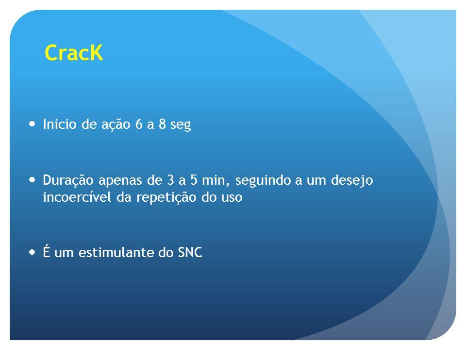 CracK Inicio de ação 6 a 8 seg