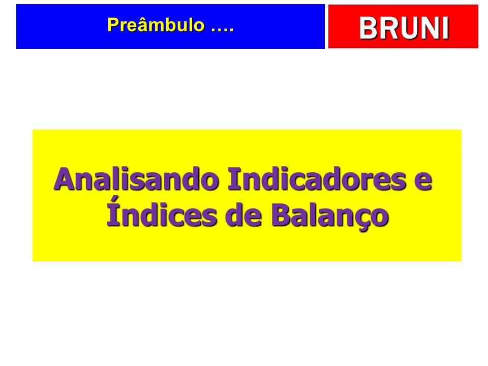 Analisando Indicadores e Índices de Balanço
