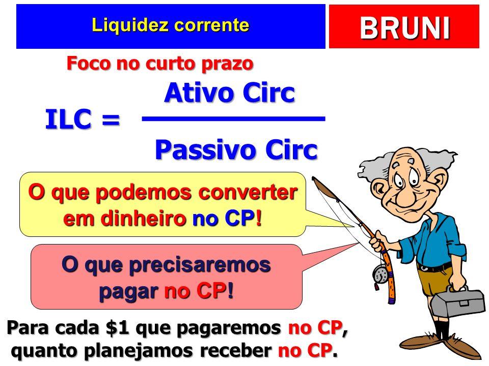 Ativo Circ ILC = Passivo Circ