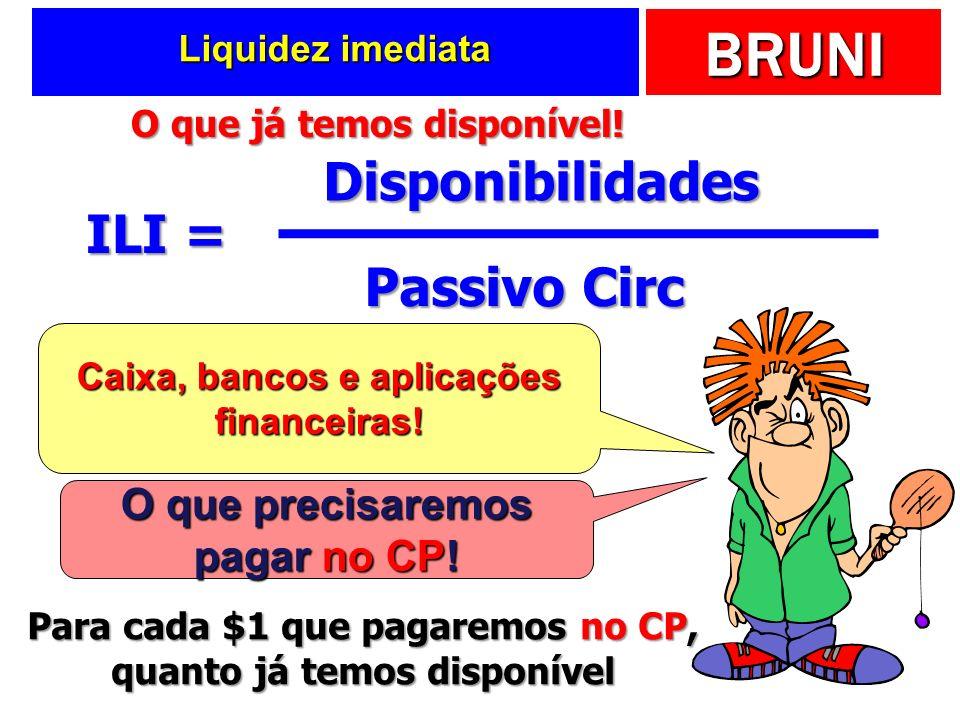 Disponibilidades ILI = Passivo Circ