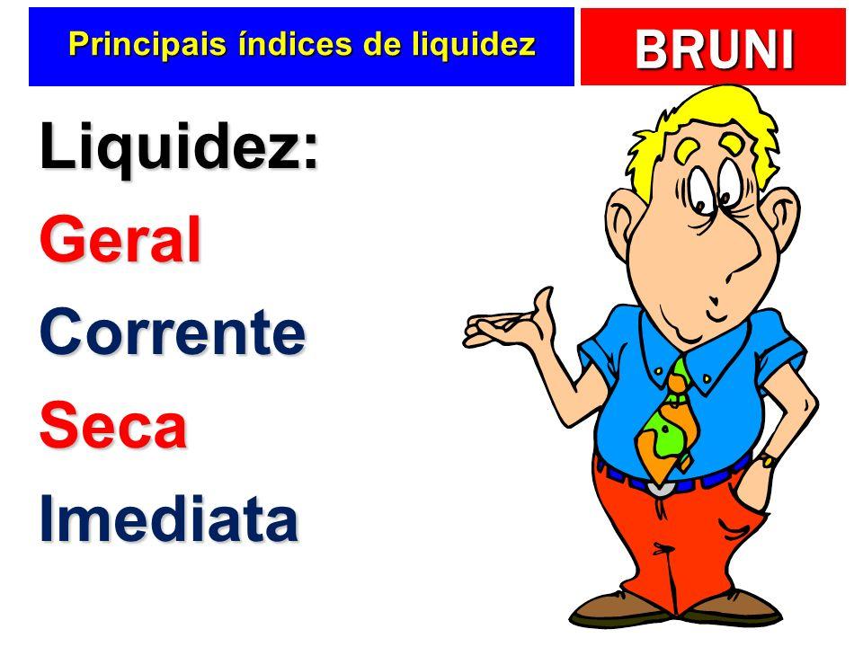 Principais índices de liquidez