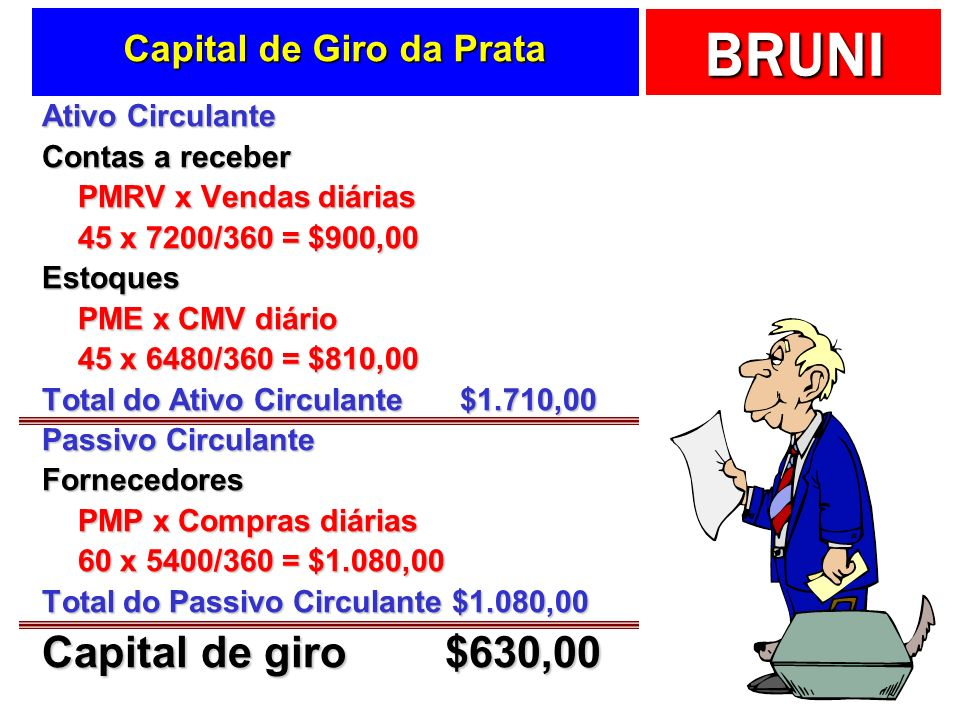 Capital de Giro da Prata