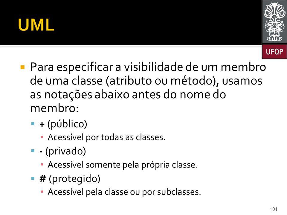 UML Para especificar a visibilidade de um membro de uma classe (atributo ou método), usamos as notações abaixo antes do nome do membro: