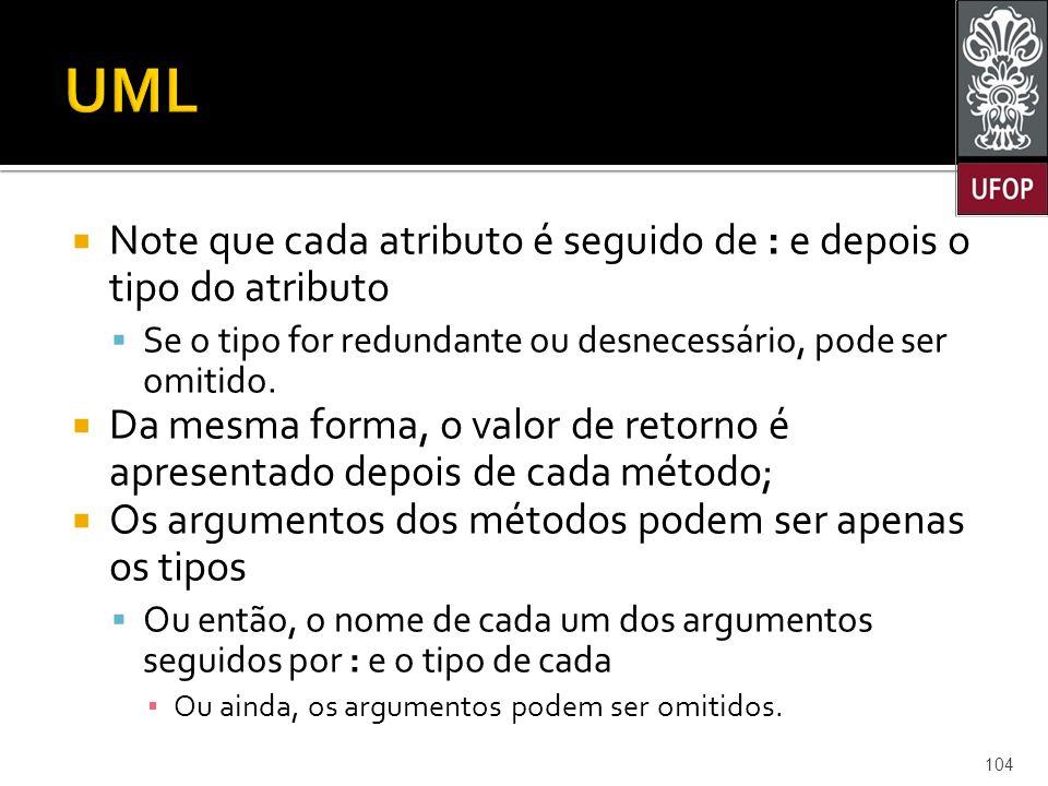UML Note que cada atributo é seguido de : e depois o tipo do atributo