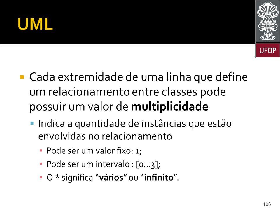 UML Cada extremidade de uma linha que define um relacionamento entre classes pode possuir um valor de multiplicidade.