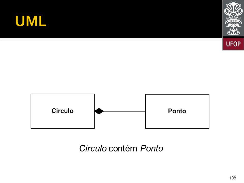 UML Circulo contém Ponto