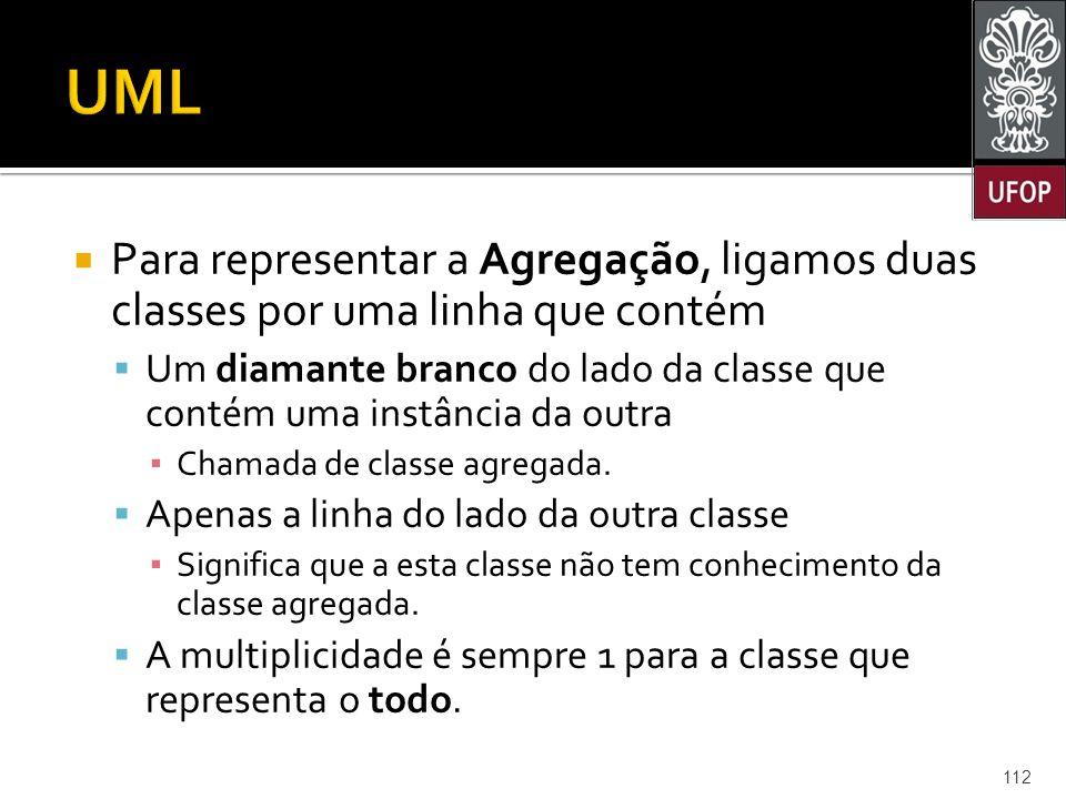 UML Para representar a Agregação, ligamos duas classes por uma linha que contém.