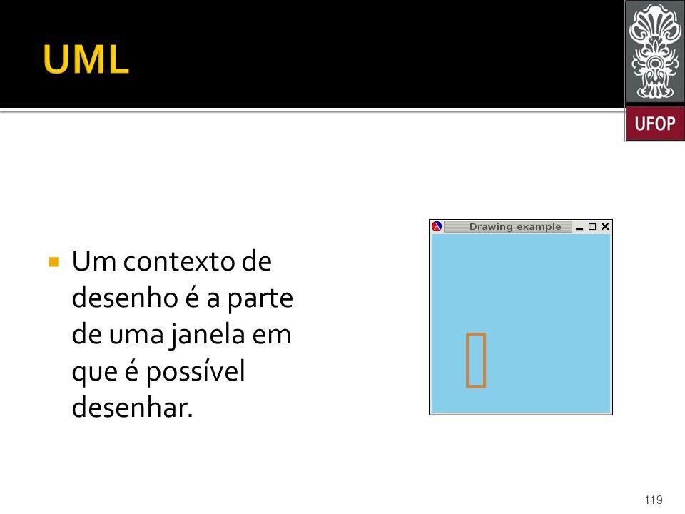UML Um contexto de desenho é a parte de uma janela em que é possível desenhar.