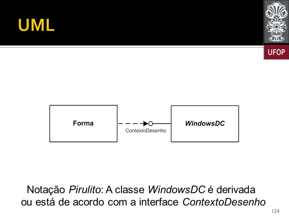 UML Notação Pirulito: A classe WindowsDC é derivada