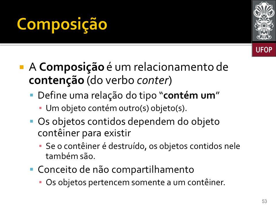 Composição A Composição é um relacionamento de contenção (do verbo conter) Define uma relação do tipo contém um