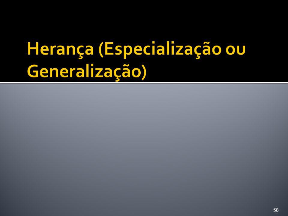 Herança (Especialização ou Generalização)
