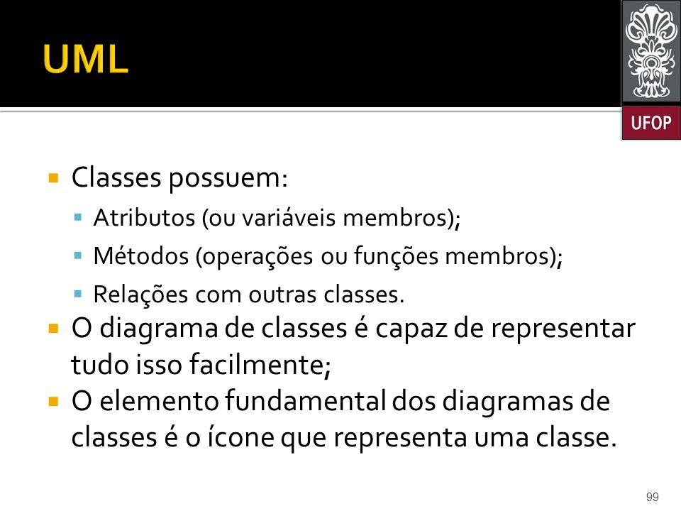 UML Classes possuem: Atributos (ou variáveis membros); Métodos (operações ou funções membros); Relações com outras classes.